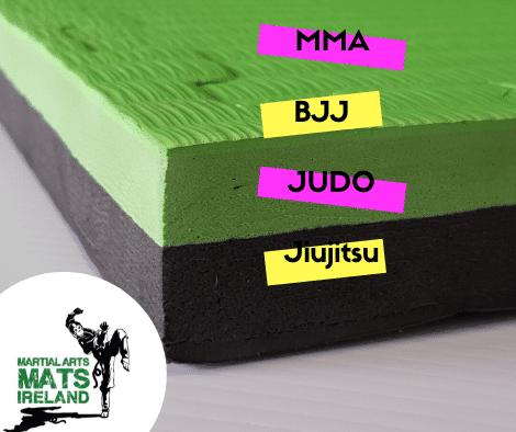MMA EVA Jigsaw Foam Mats